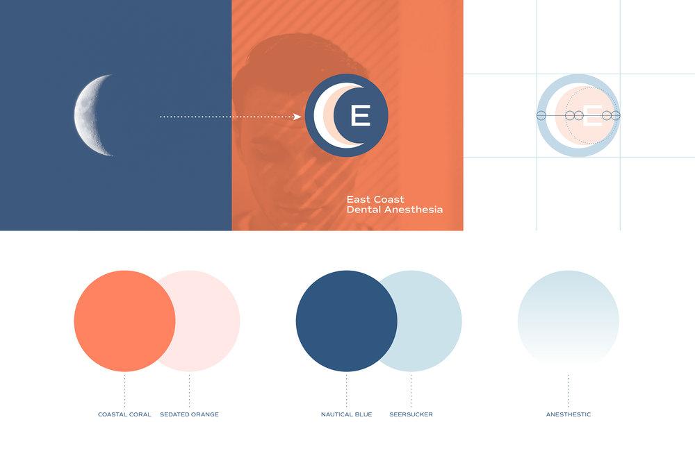 Remo-Remo-Design-ECDA-CS-Branding-03.jpg
