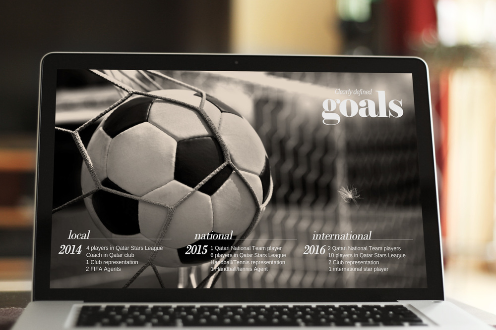 Qatar Sports Agency - Pitch Deck