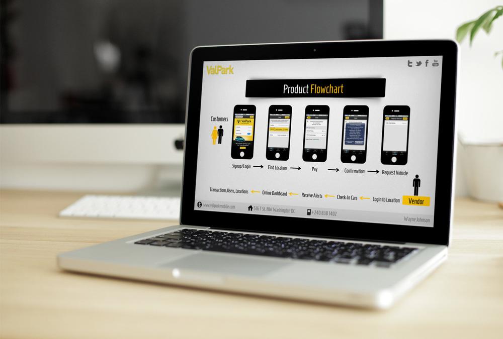ValParkMobile.com