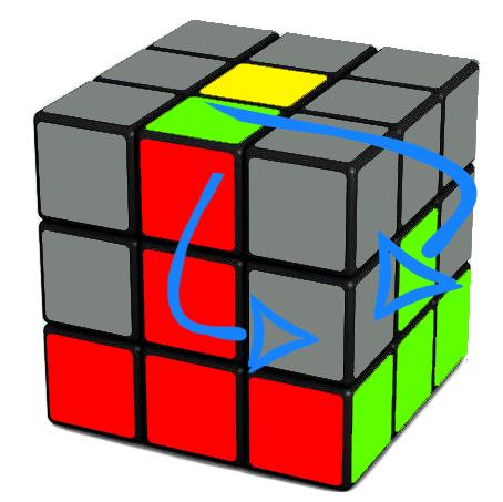 inserting edge into the second layer, to the right of the Rubik's Cube U R Ui Ri Ui Fi U F