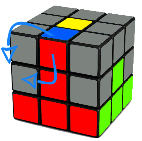 inserting edge into the second layer, to the left of the Rubik's Cube Ui Li U L U F Ui Fi