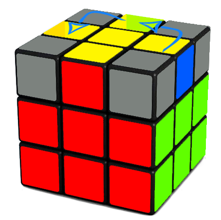 Moving the edges to match the sides of the Rubik's Cube R U Ri U R U U Ri