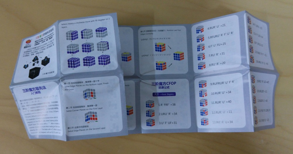 A typical guide found in the packaging of a Rubik's Cube