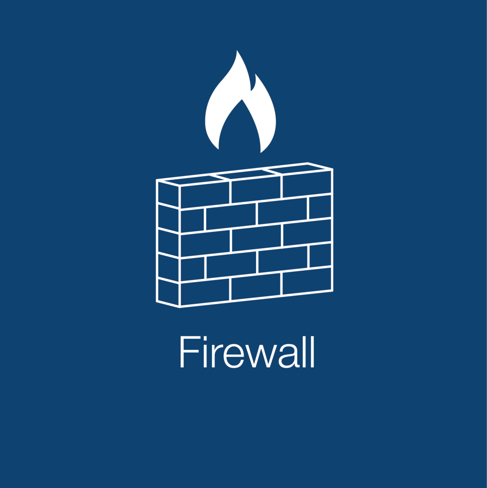 Risk and Firewall Management