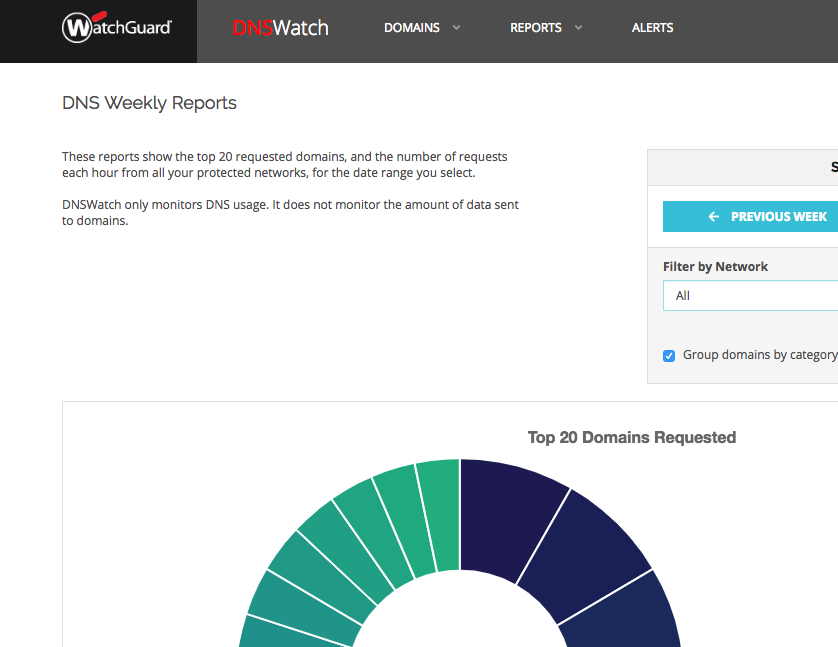 DNS Weekly Reports page image