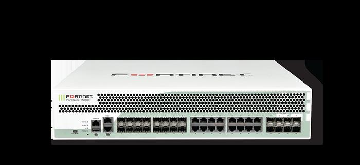 Fortinet Firewall Management