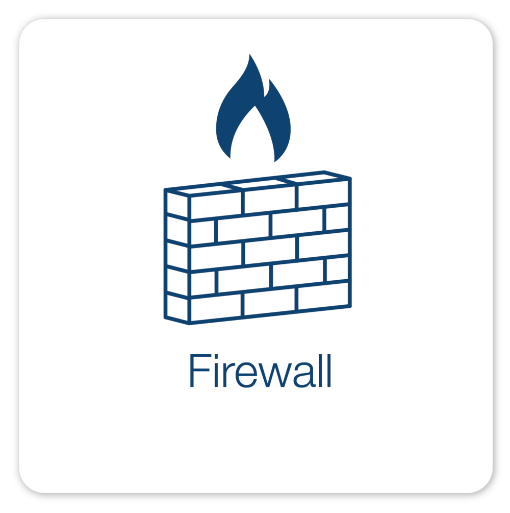 Charlotte, NC Risk and Firewall Management