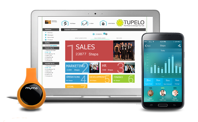 Tupelo's core wellness packages include the mymo fitness tracker, the TupeloLife App, and access to competitive leaderboards on TupeloLife.com.