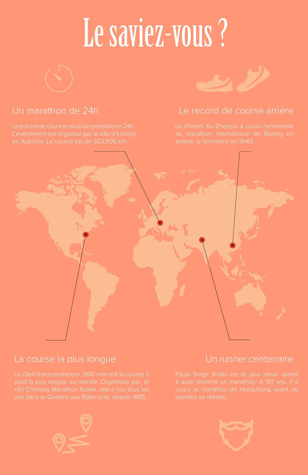 infographie-clinalliance-sport-courses-île-de-france partie 2.jpg
