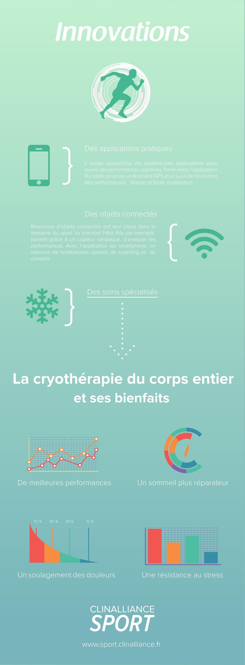 infographie-clinalliance-sport-courses-île-de-france partie 3.jpg