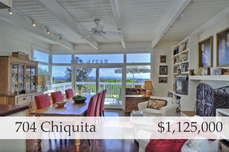 704 Chiquita SOLD.jpg