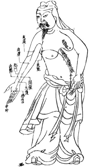 https://upload.wikimedia.org/wikipedia/commons/c/cd/Acupuncture_chart_300px.jpg