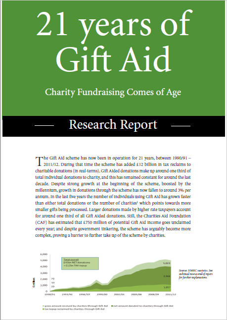 21 years of Gift Aid