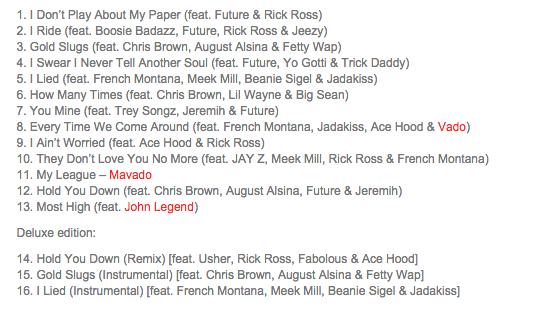 """""""I Changed a Lot"""" Tracklist from Bando"""