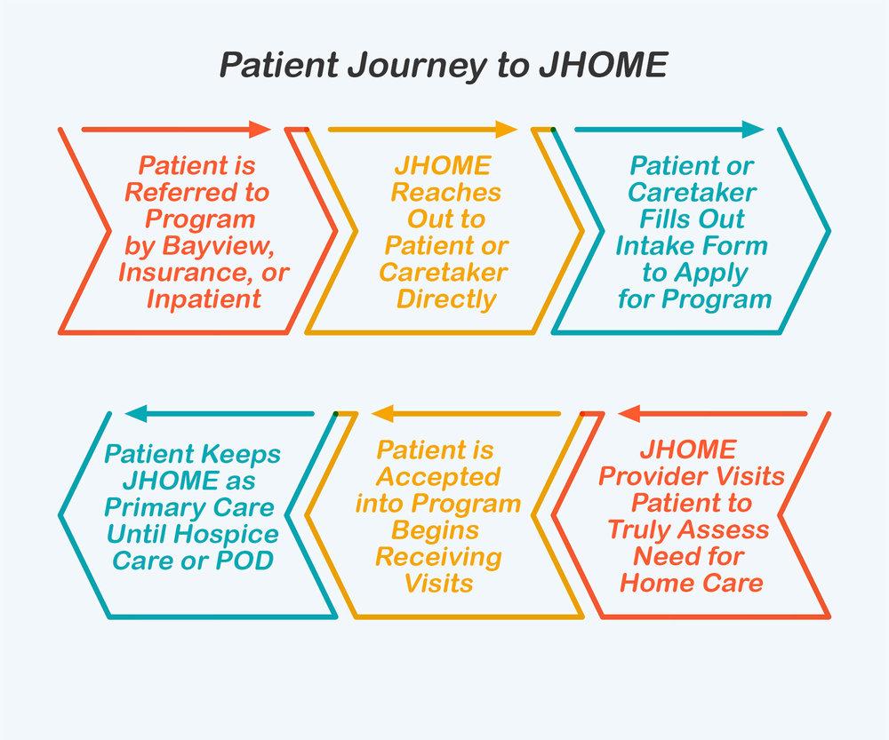 Patient_Journey.jpg