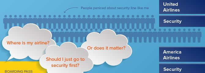 Should I keep looking for Sprint or pick a random Security line?