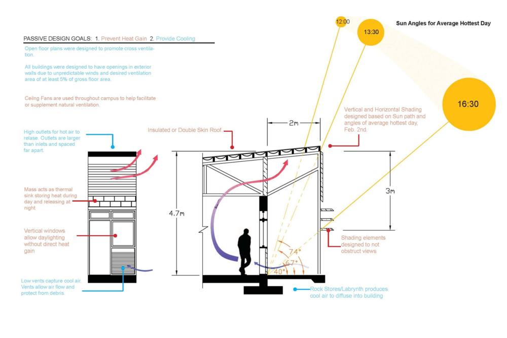 Passive and Climate Response Design Intro.jpg