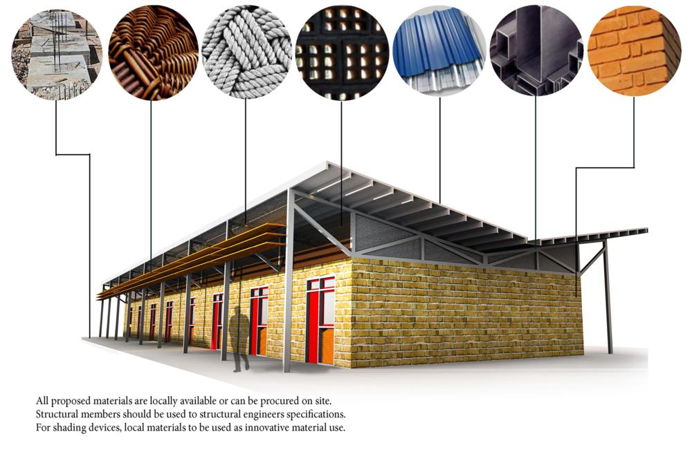 Materials used_page 2 pdf.jpg