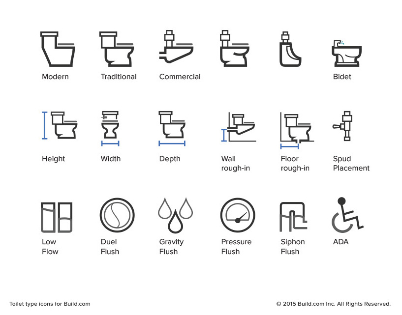 Toilet icons for Build.com