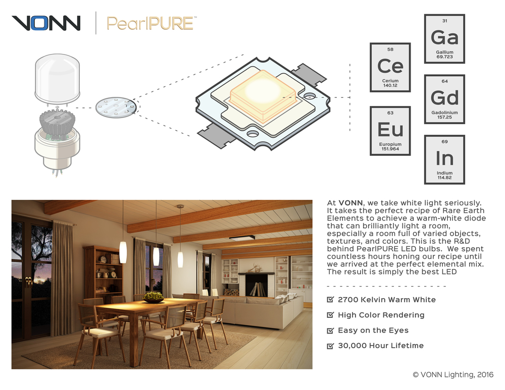 Vonn PearlPure LED diode illustration