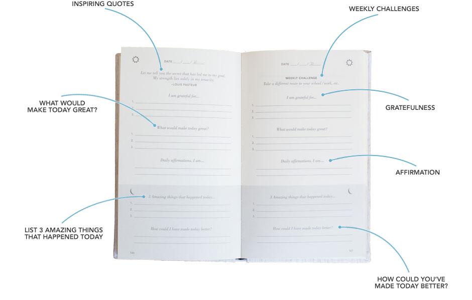 Five-Minute Journal
