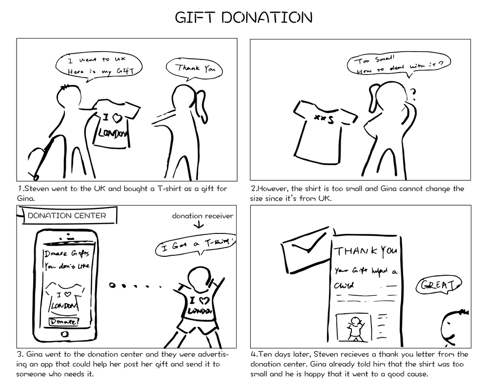 Gift Donation Final.png