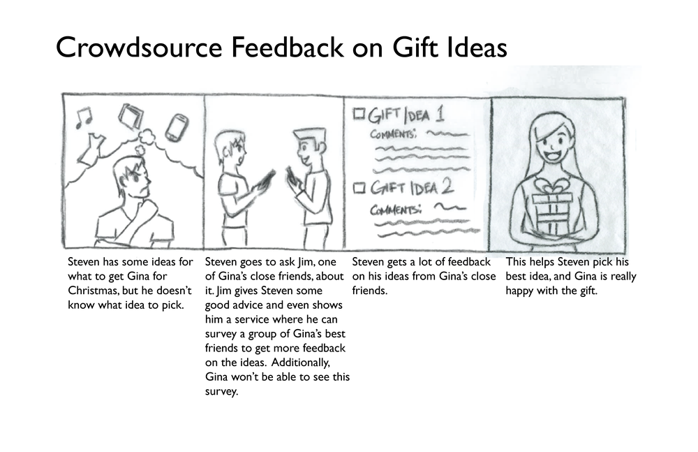 Gift Ideas Feedback Final.png