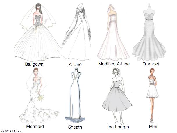 Choosing Your Wedding Dress Harlow Garland Weddings Events