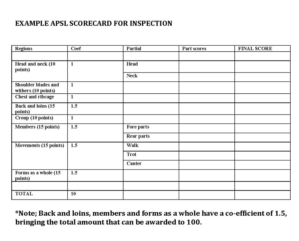 EXAMPLE APSL SCORECARD FOR INSPECTION.jpg
