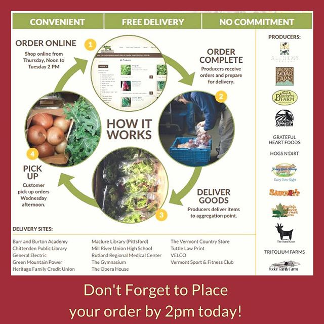 Don't forget to place your Farm Fresh Connect order by 2pm today to get fresh local food delivered to you!! #rootedinvermont #farmfreshconnect #community #localfood #veggies #localbusiness #rutland