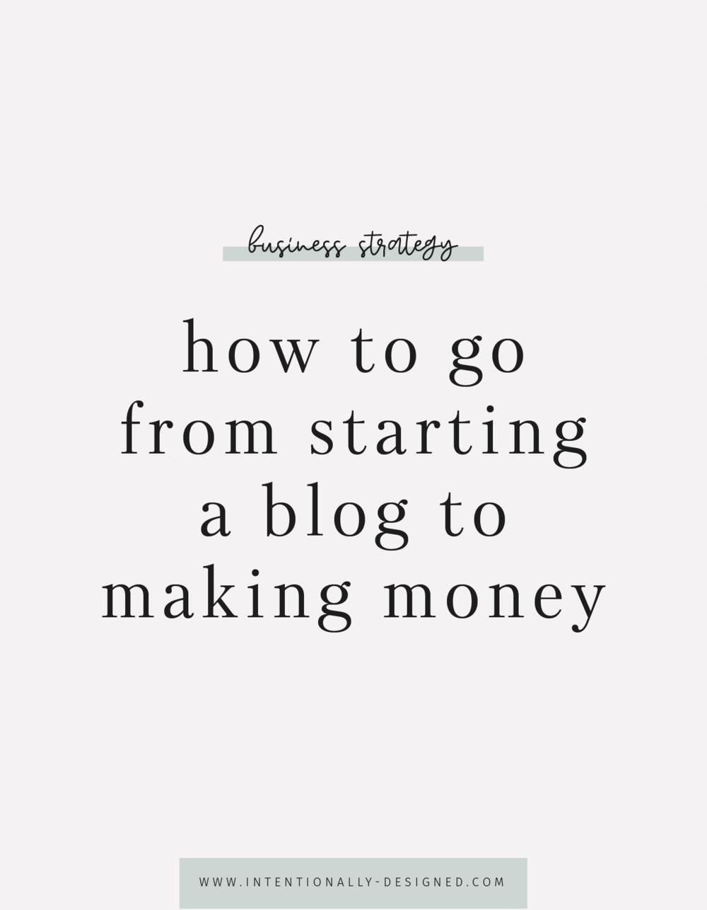 blog making money
