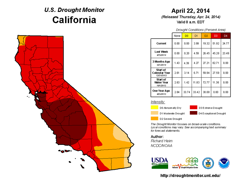 By  Richard Heim , NCDC\NOAA (U.S. Drought Monitor) [Public domain], via Wikimedia Commons