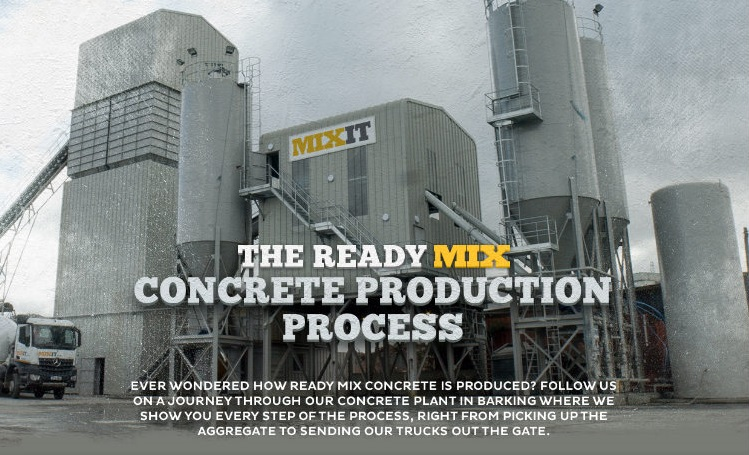 concrete production process