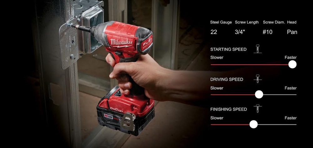 courtesy of Milwaukee Tool