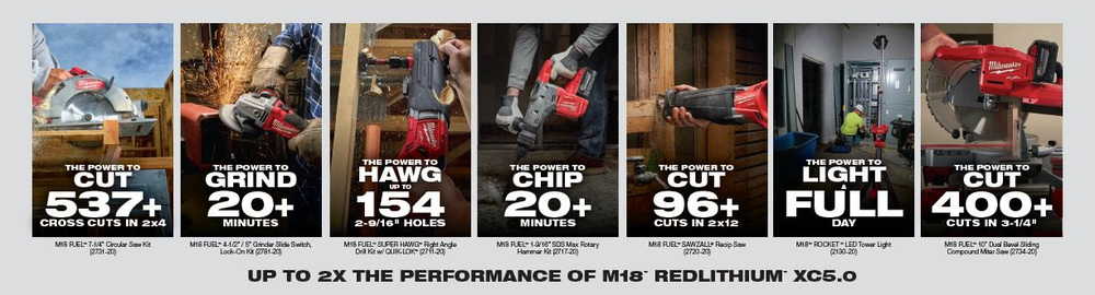Image courtesy Milwaukee Tool
