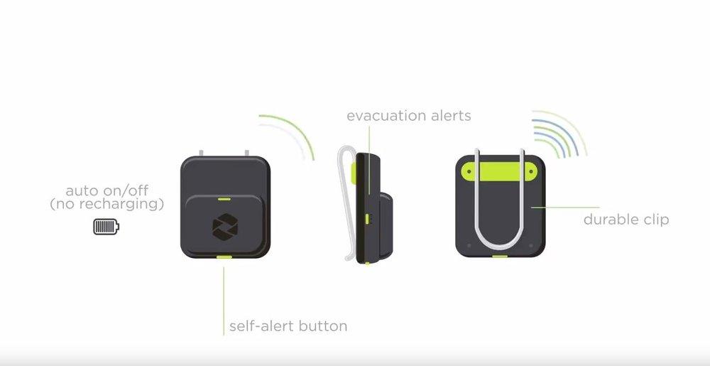 spot-r wearable device via Triax