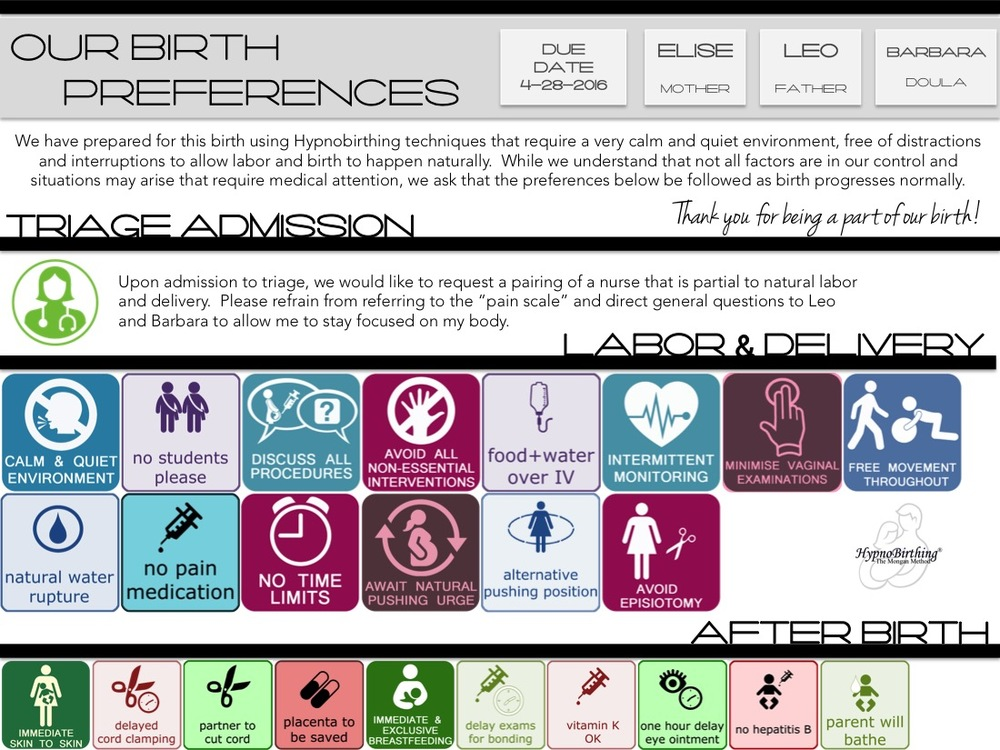 A visual birth plan using easy to read icons is a great way to communicate your birth requests to your caregivers during labor and delivery.  Use this template to create your own on just one page!  | Totes and the City
