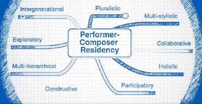 Performer-Composer.jpg