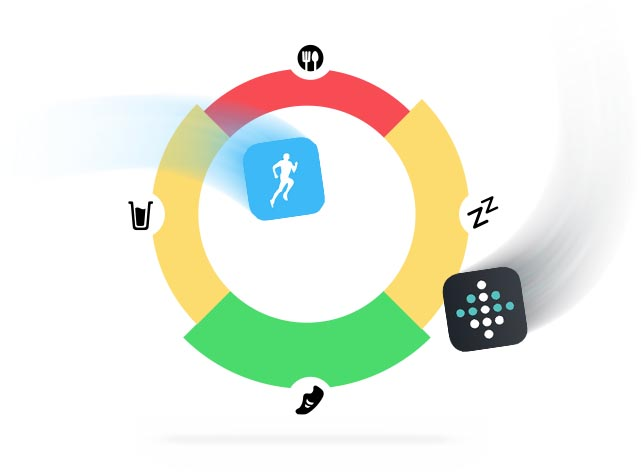 sync-apps-and-wearables