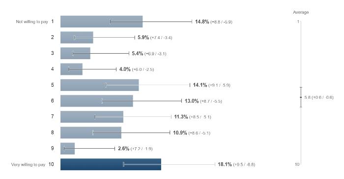 google-survey-results-compressed.png