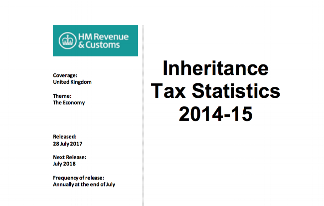 The HMRC IHT Report - * Latest IHT STATS* Released by HMRC 28 July 2017* £4.9 Billion collected 2014 - 2015* Houses account for approx 1/3rd* Average increases 11% since 2009GET A COPY - ENQUIRE BELOW