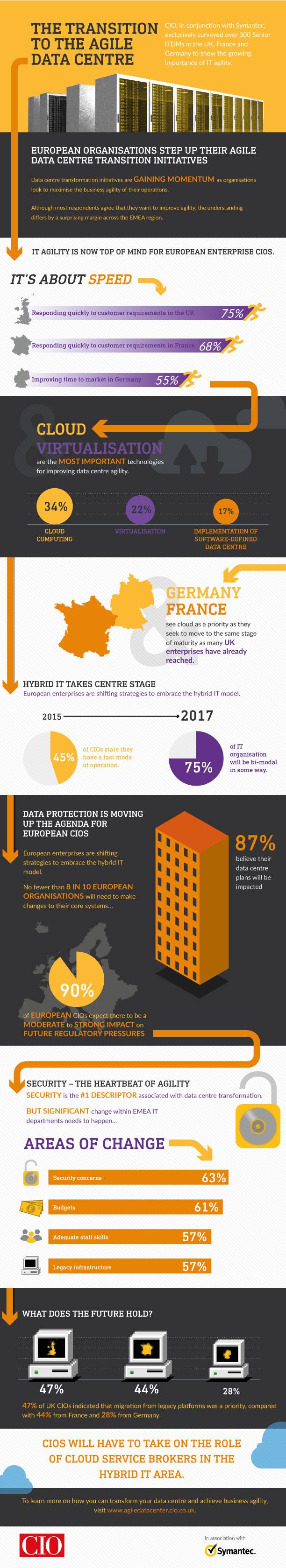 Symantec-Infographic.jpg
