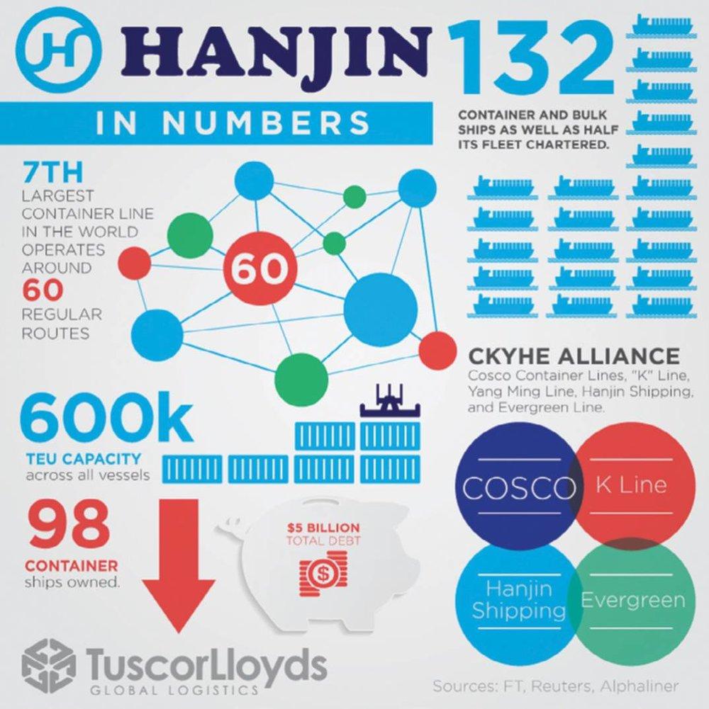 Hanjin Infograpahic SCA 0916.jpg