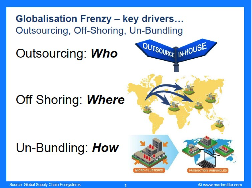Globalisation frenzy –key drivers.png