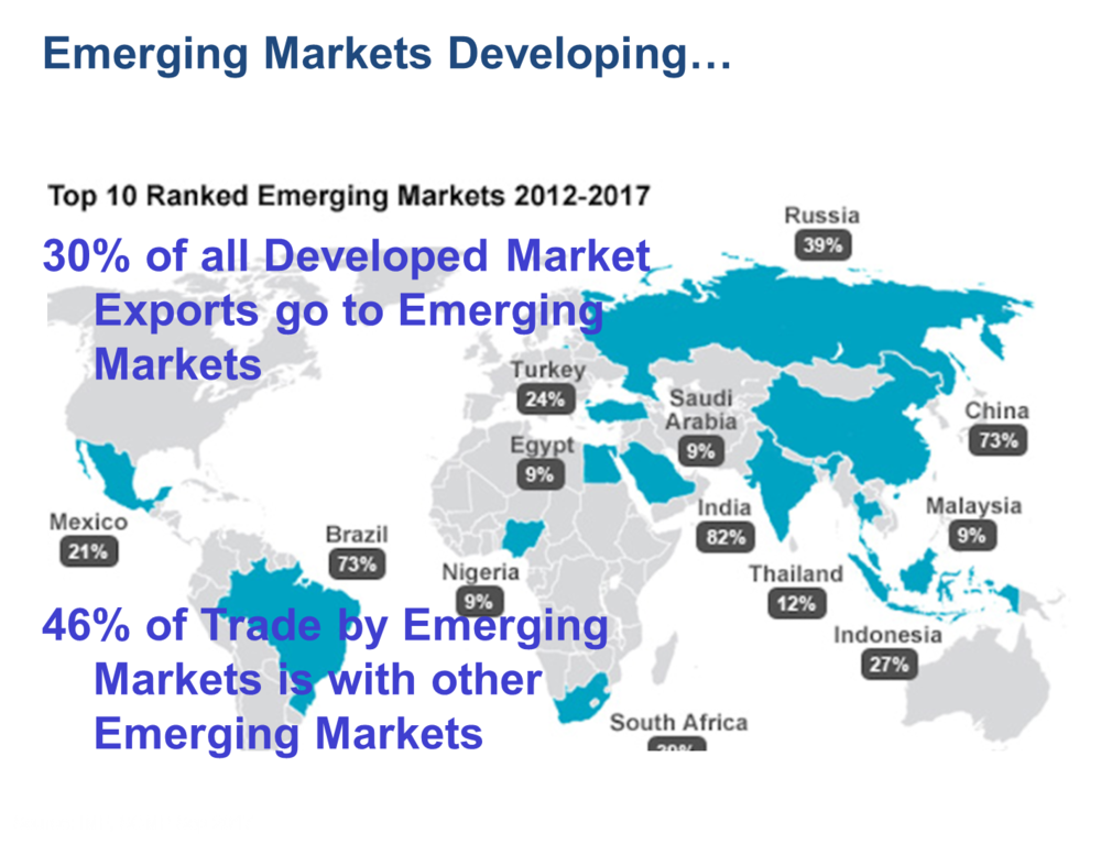 Emerging Markets Developing pic.png
