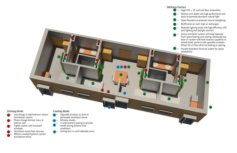 confluence suites