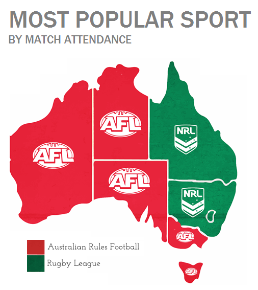Footy-states
