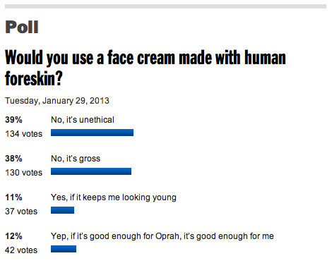 foreskin poll