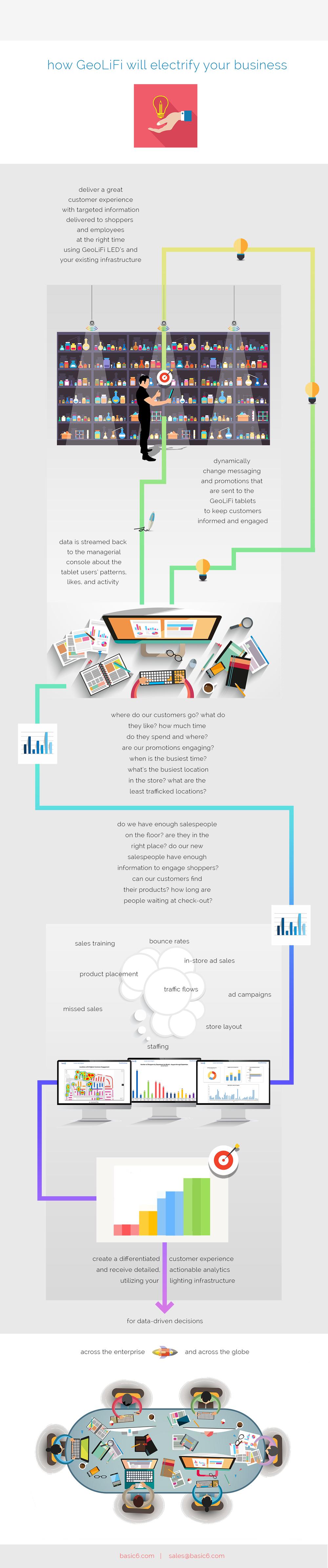 Infographic - LiFi - smaller.4.jpg
