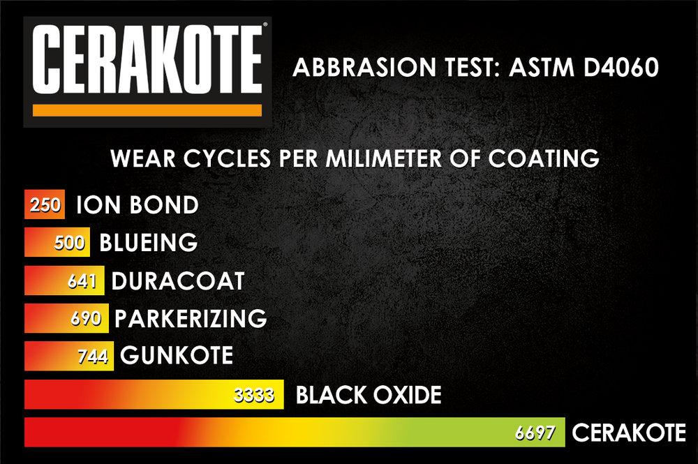 abrasion-test.jpg